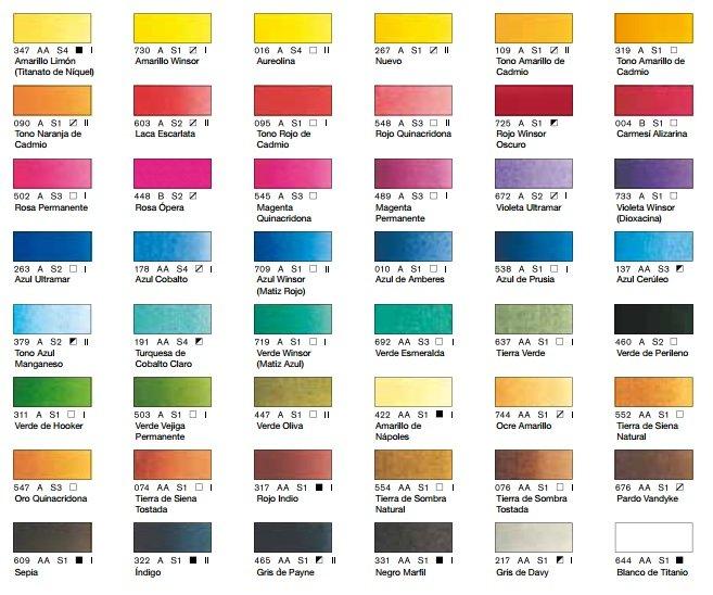 Carta de colores de las Barritas de acuarela Winsor & Newton