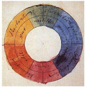 totenart-circulo-cromatico