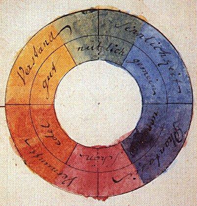 teoría-del-color-totenart-GoetheFarbkreis
