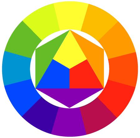 teoría-del-color-totenart-rueda
