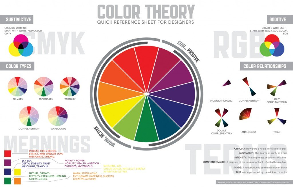 teoría-del-color-totenart-tutorial
