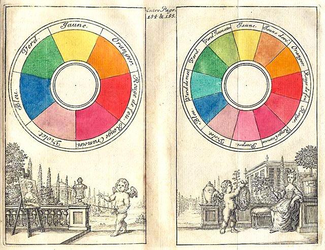 circulo-cromatico-1708-tutoriales-totenart