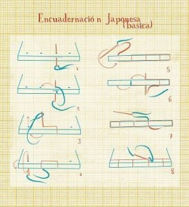 encuadernación-japonesa-paso a paso-totenart-tutorial